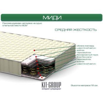 ItalFlex МИДИ 70*190
