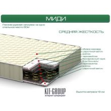 ItalFlex МИДИ 150*190