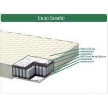 ItalFlex Evro Bimbo 120*200