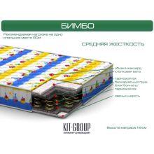ItalFlex BIMBO 160*200