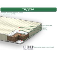 ItalFlex Teddi-8 180*200