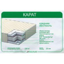 ItalFlex Карат 150*200